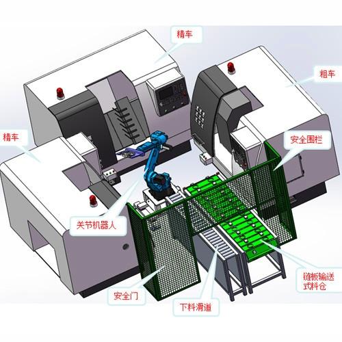 CNC上下料机器人